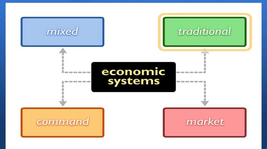 Four Types Of Economic Systems - Economics Dissertation Writing